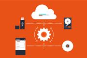 Microsoft Cloud Solution Provider Program
